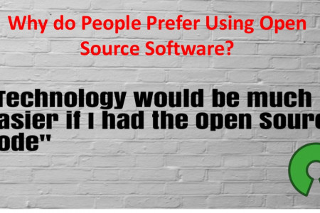 Why do People Prefer Using Open Source Software? Infographic