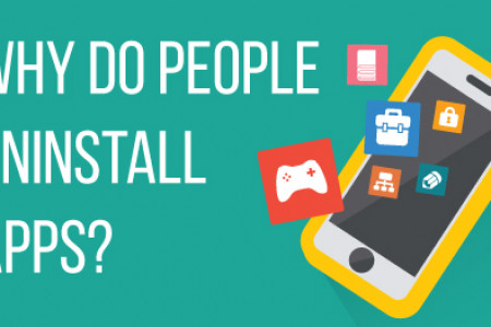Why Do People Uninstall Apps? Infographic