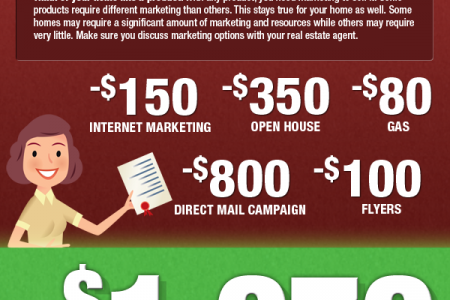 Why Do Real Estate Agents Get Paid So Much Money to Sell My House?  Infographic
