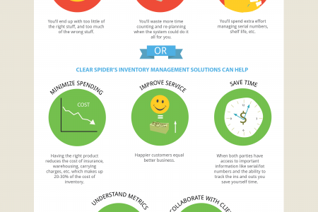 Why Do Something About Inventory Management? Infographic