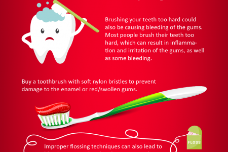 Why do your gums bleed when you brush your teeth Infographic