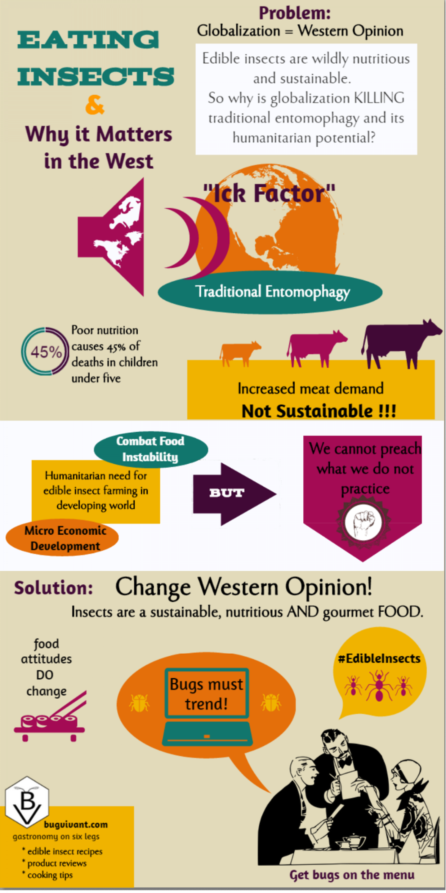 Why Eat Insects & Why it Matters in the West Infographic