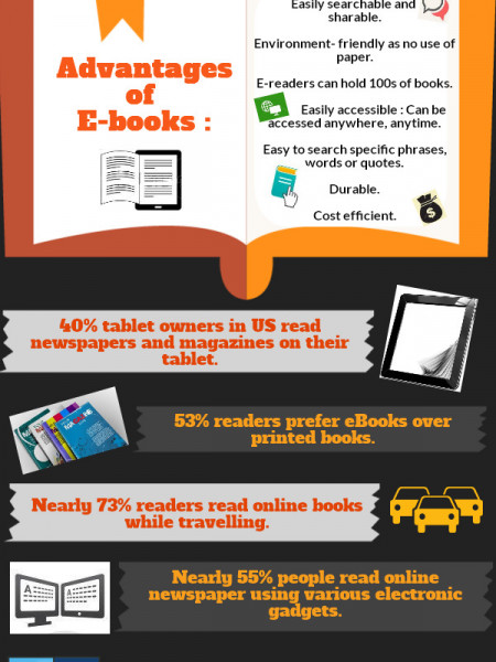 Why Ebooks Are More Popular Than Printed Books ? Infographic