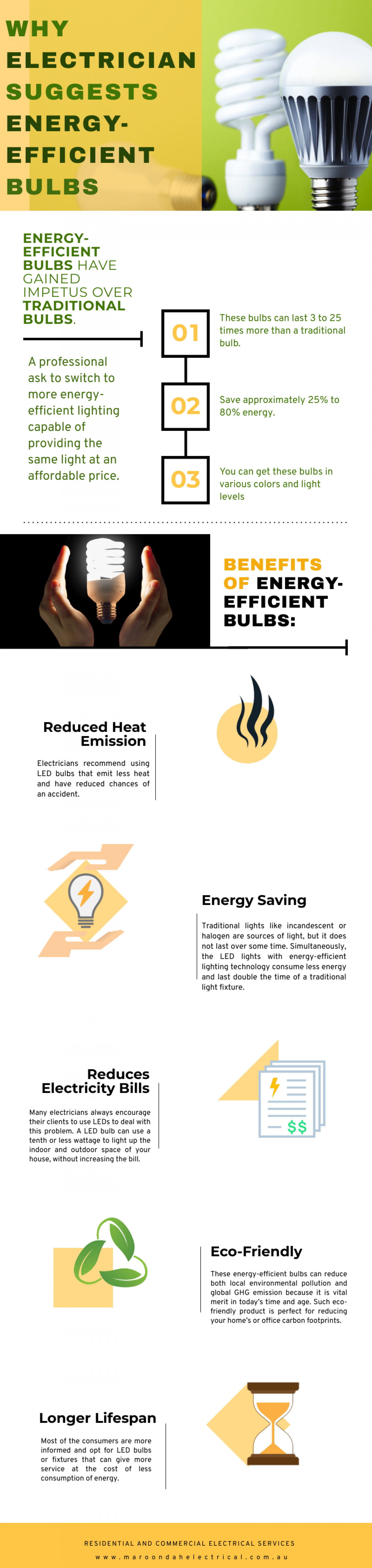Why Electrician Suggests Energy Efficient Bulbs Infographic