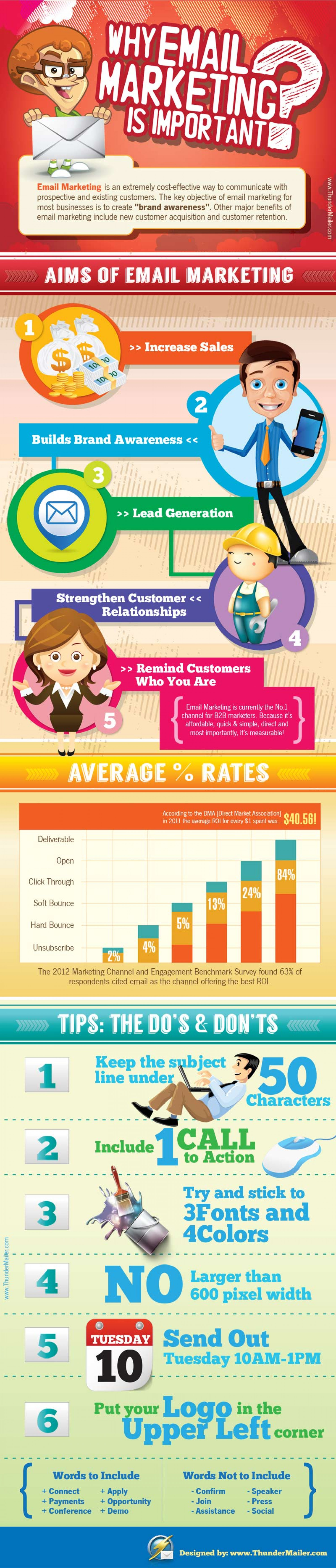 Why Email Marketing Infographic