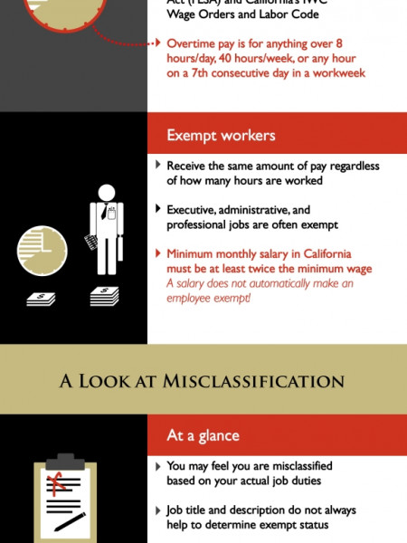 Why Employment Status Matters Infographic
