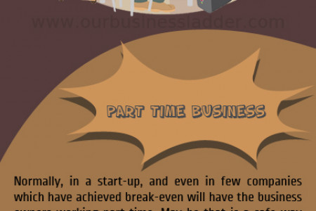 Why Entrepreneurs Fail? Infographic