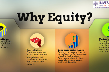 Why Equity? Infographic