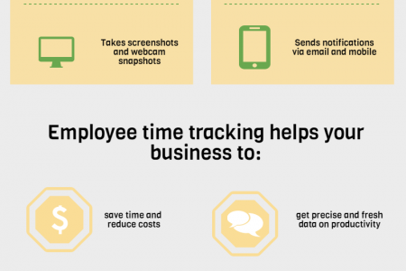 Why Every Business Can Benefit from Employee Time Tracking Infographic