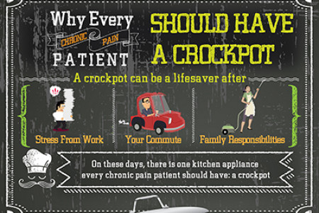 Why Every Chronic Pain Patient Should have a Crockpot  Infographic