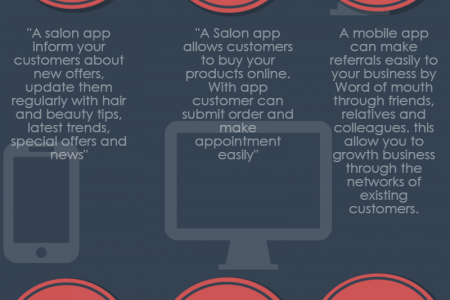 Why Every Hair Salon Need a Business Mobile App? Infographic