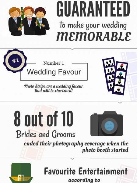 Why every Wedding needs a Photo Booth! Infographic