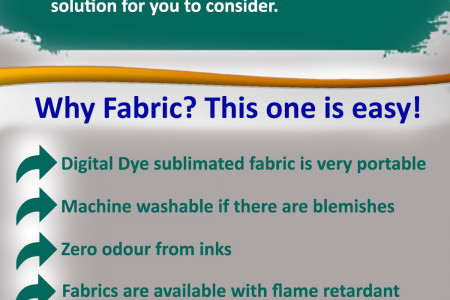 Why Fabric Signage? Infographic