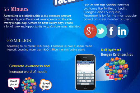 Why Facebook Marketing is Important Infographic