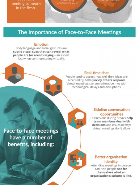 Why Face-To-Face Will Always Matter Infographic