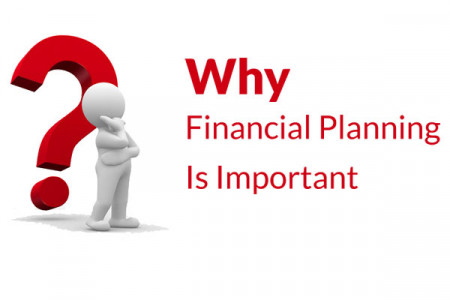 Why Financial Planning is Important? Infographic