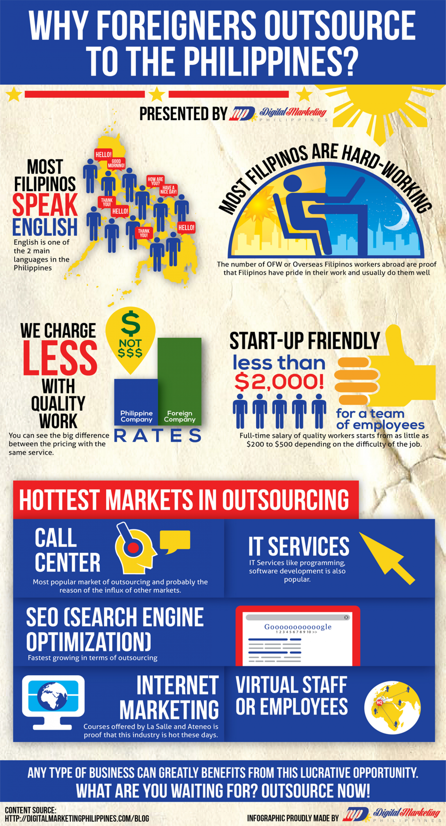 Why Foreigners Outsource to the Philippines? Infographic
