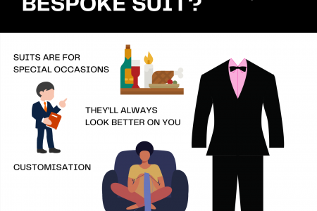 Why get a bespoke suit? Infographic