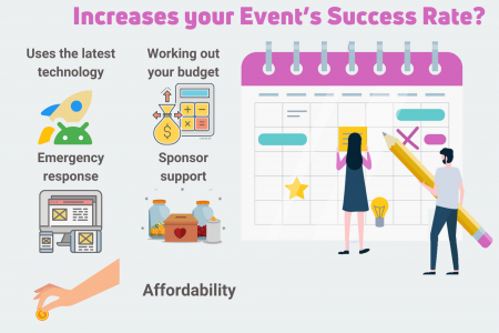 Why Getting an Event Planner Increases your Event's Success Rate? Infographic