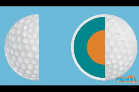 Why Golf Balls have dimples? Infographic