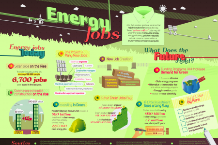 Why Green Jobs Are Worth Keeping Around Infographic