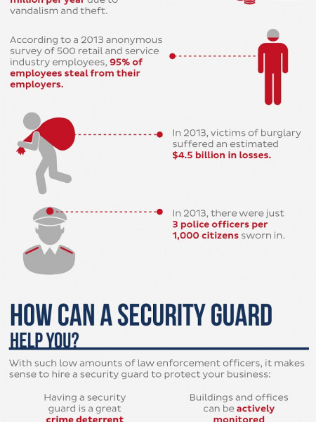 Why Hire A Security Guard Infographic