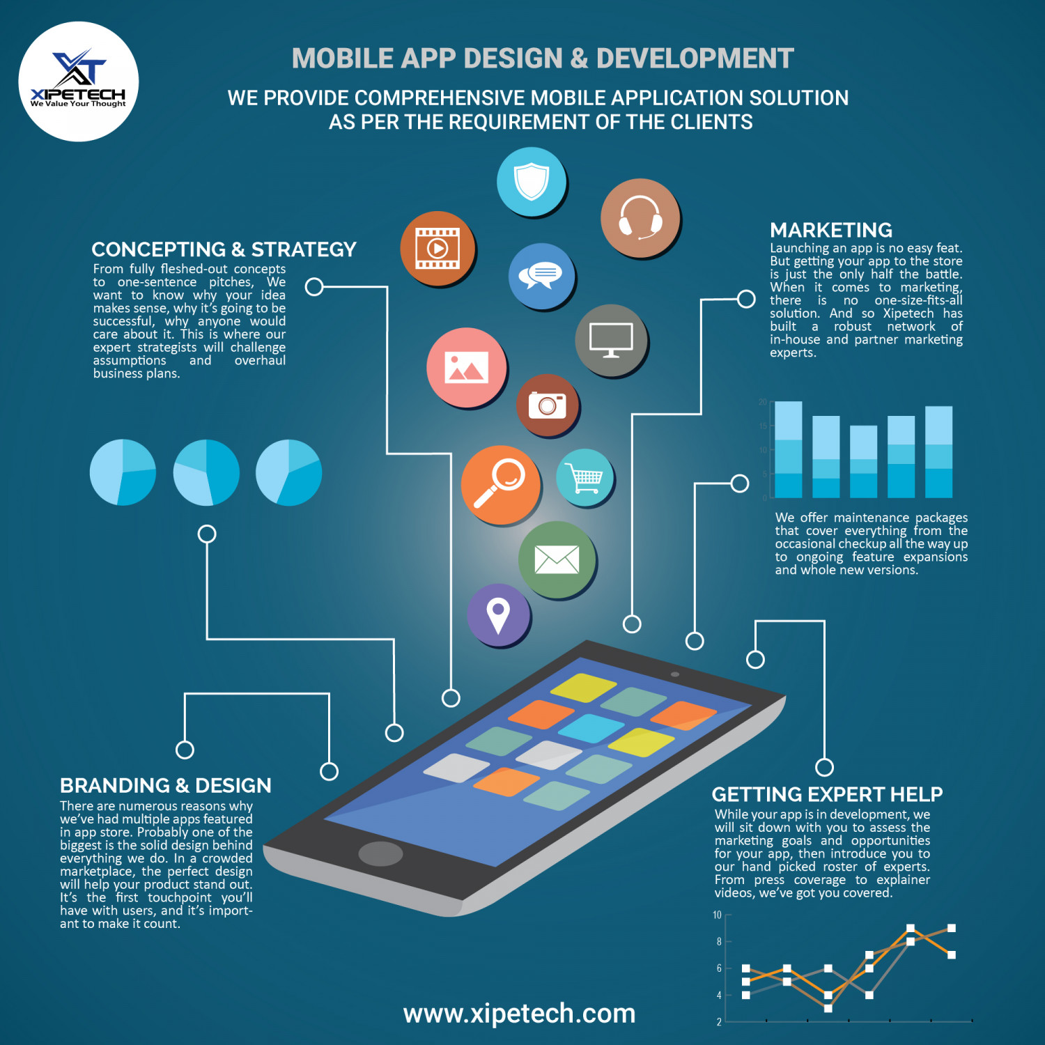 How to choose the best mobile apps development company in Lucknow India? Infographic