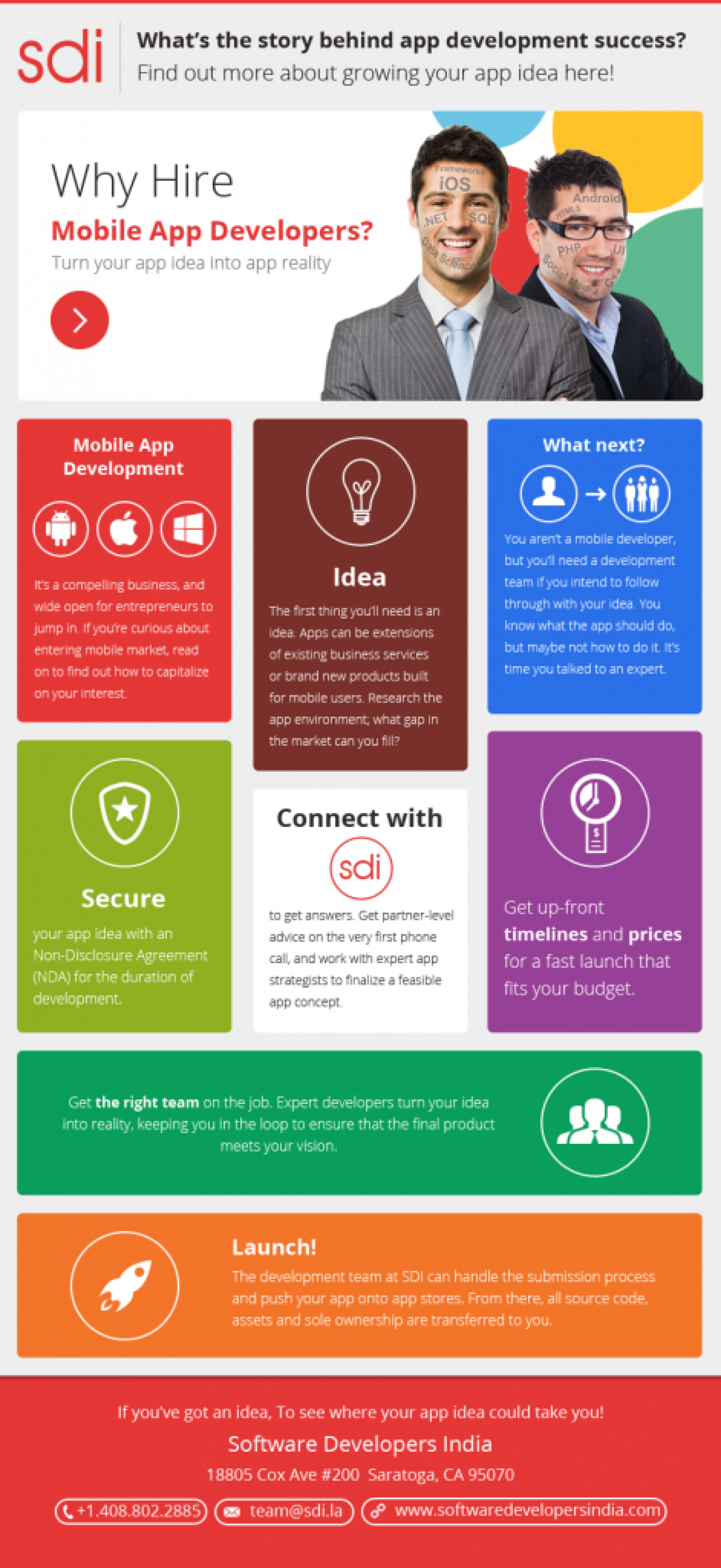 Why Hire Mobile App Developers Infographic