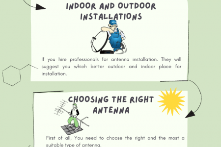 Why Hire Professionals for Antenna Installation? Infographic