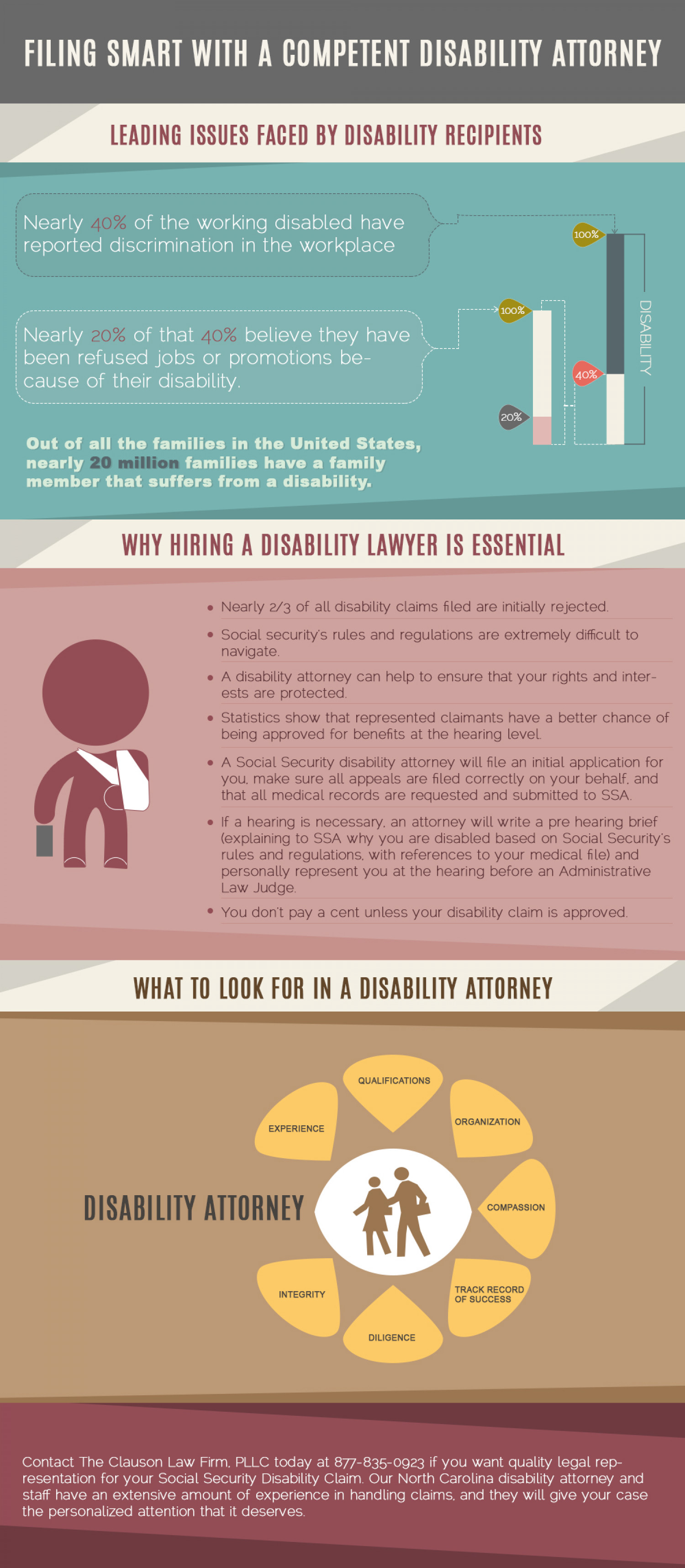 Filing Smart With A Competent Disability Attorney Infographic