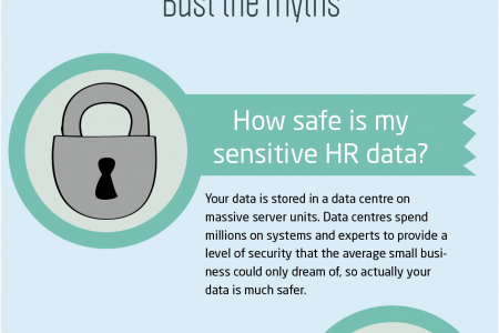 Why HR in the cloud makes sense for SMEs Infographic
