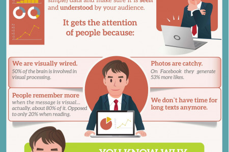 Why Infographic Marketing Infographic