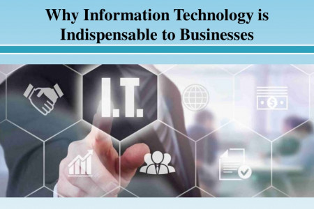 Why Information Technology is Indispensable to Businesses Infographic