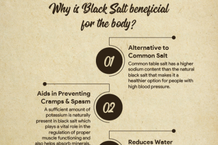 Why is Black Salt Beneficial for the Body? Infographic