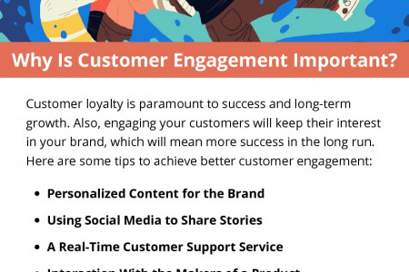Why Is Customer Engagement Important? Infographic