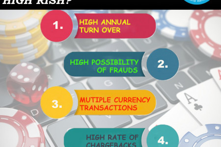 Why is Gaming Merchant account considered high Risk? Infographic