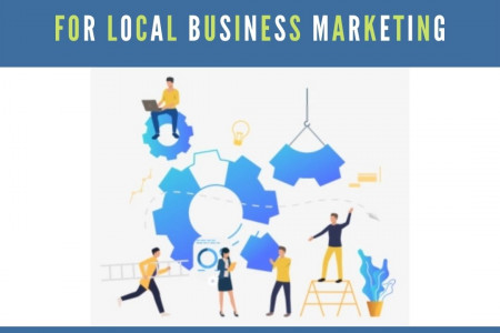 Why is Google My Business is Important for Local Business Marketing? Infographic