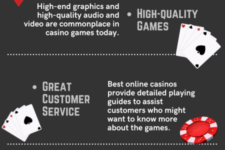 Why is Indian Casino Games better than rest of them?! Infographic