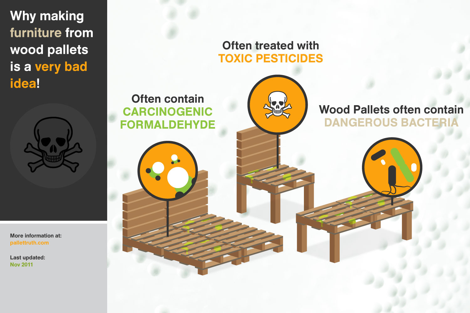 Why is making furniture from wood wallets so dangerous? Infographic