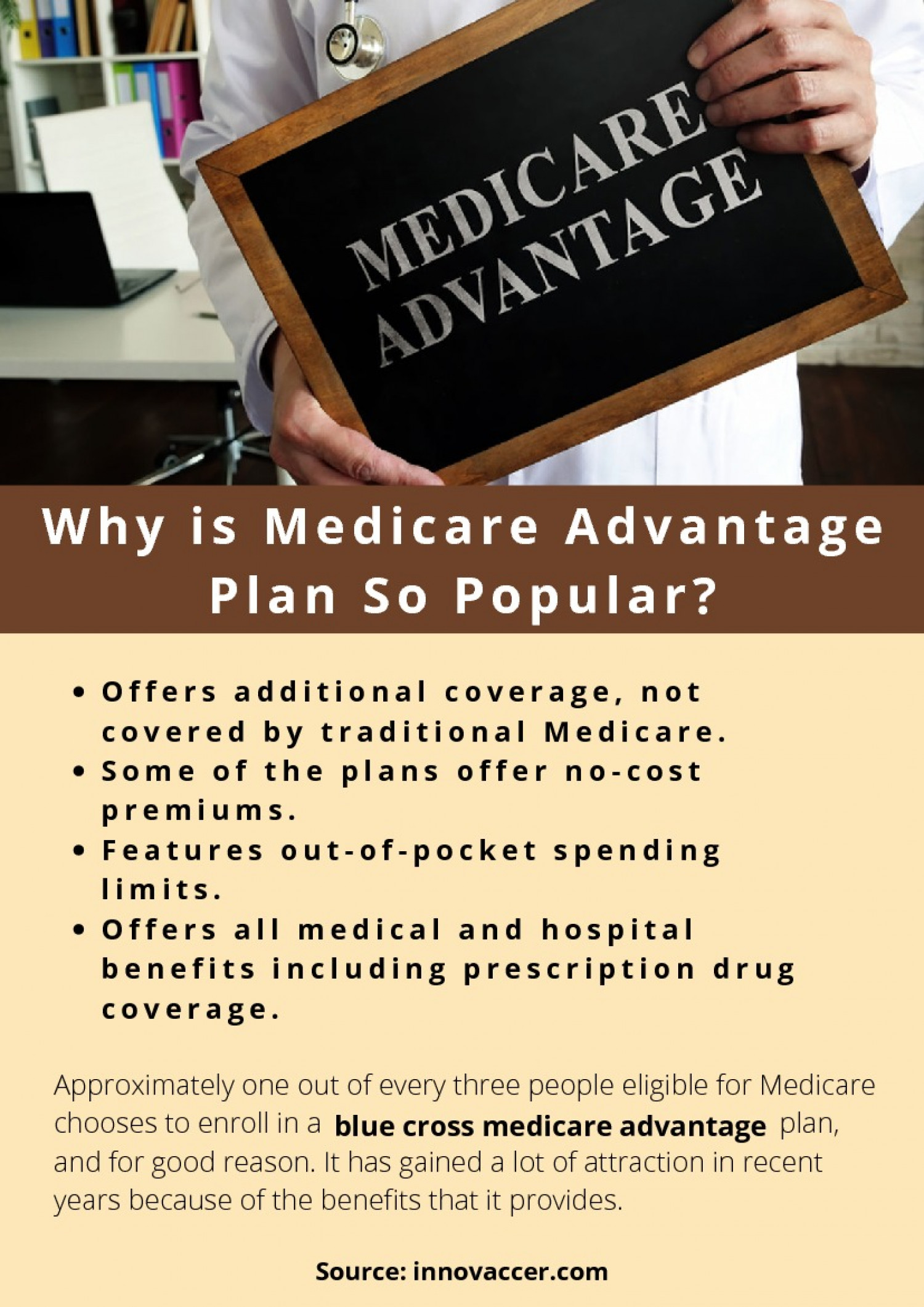 Why is Medicare Advantage plans so popular? Infographic