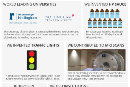 Why is Nottingham so special? Infographic