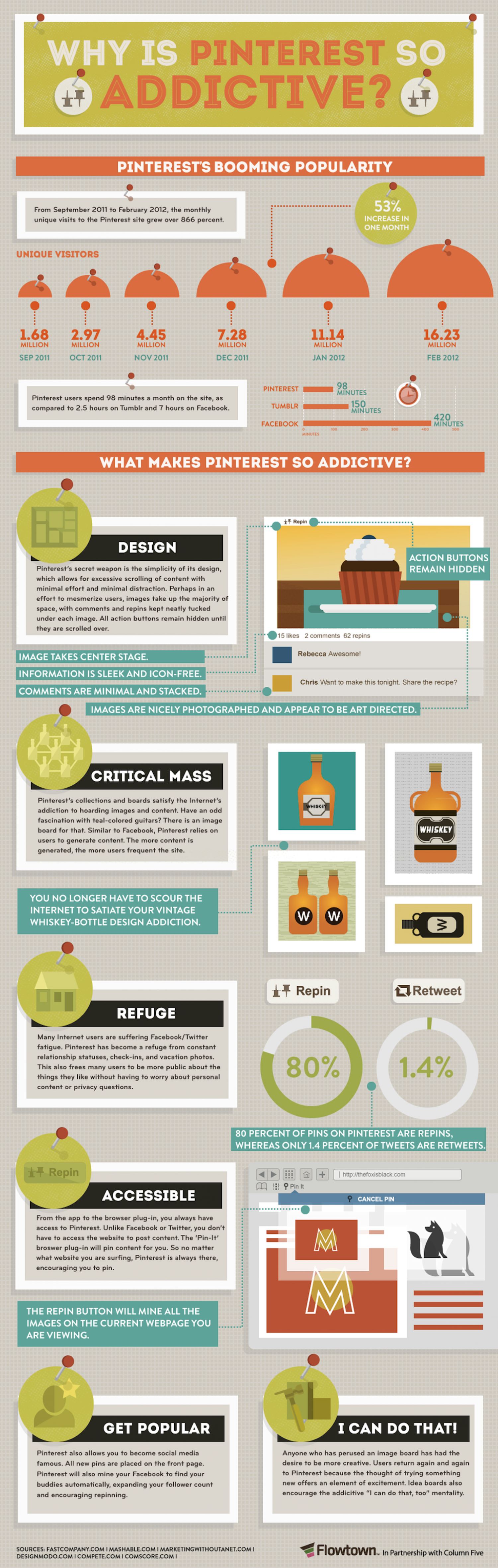 Why Is Pinterest So Addictive  Infographic