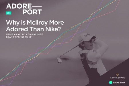 Why is Rory McIlroy more adored than Nike? Infographic