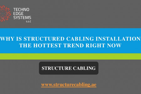 Why is Structured Cabling Installation the hottest trend right now Infographic