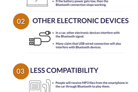 Why is the Bluetooth of the Car not connecting properly? Infographic