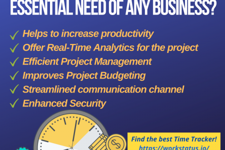 Why is Time Tracking An Essential Need of Any Business? Infographic