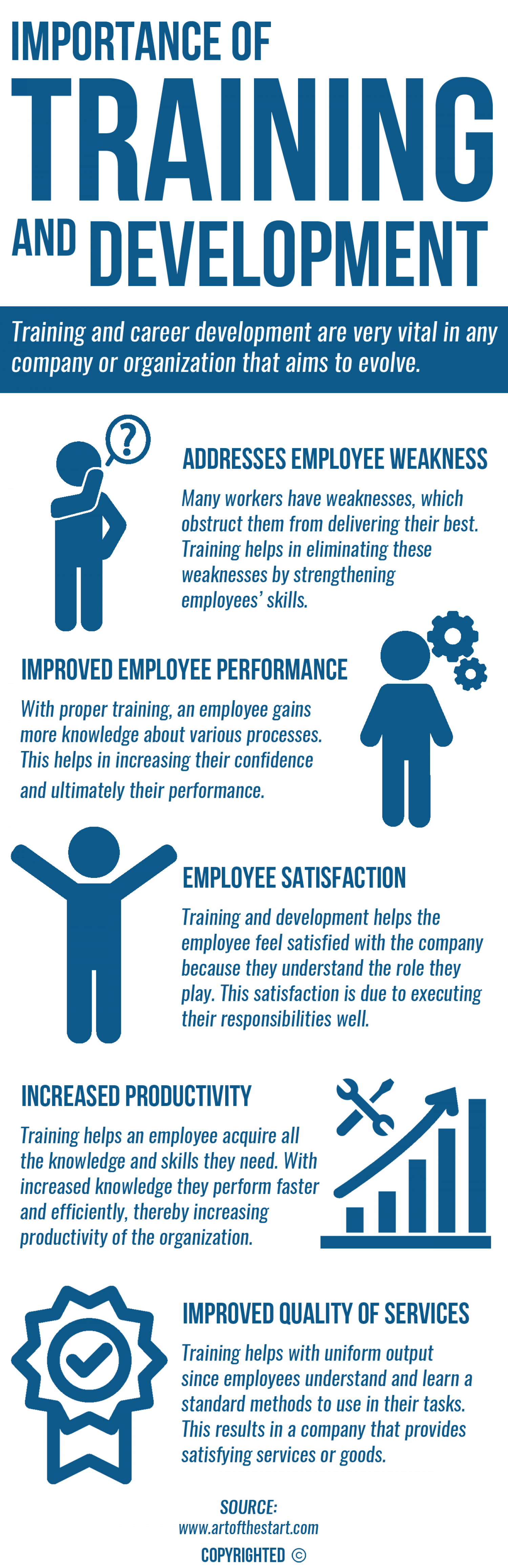 why is training and development important ly why is training and development important infographic