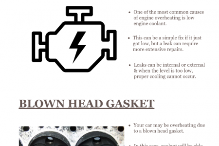 Why is Your Car Engine Running Hot Infographic