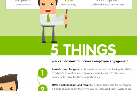 Why keeping your employees engaged benefits your business Infographic