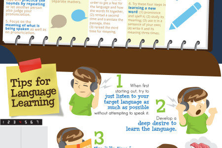 Why Language Learning is Important Infographic